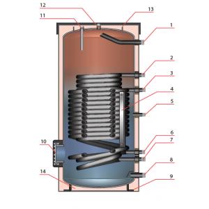 Водонагреватель для теплового насоса, гелиосистемы HLS-Plus 801