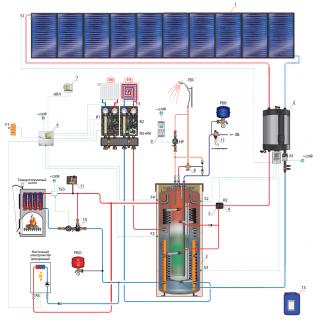 Готовый комплект гелиосистема HuchEnTEC FKF10/600 Drain Back