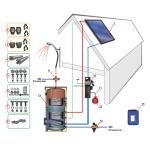 Гелиосистема HUCH ENTEC FKF-1-200